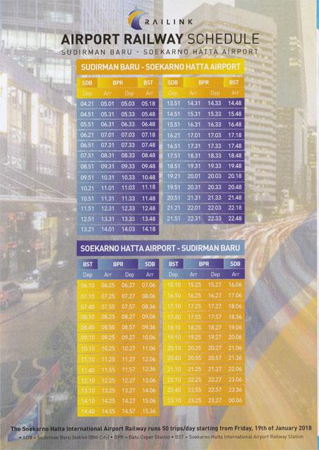 スカルノハッタ空港鉄道の時刻表
